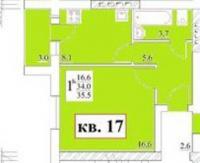 Однокомнатные квартиры в «Петровское»